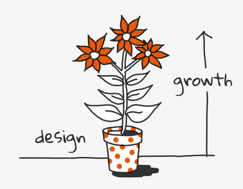 marshment_broomfield_business_growth_plant